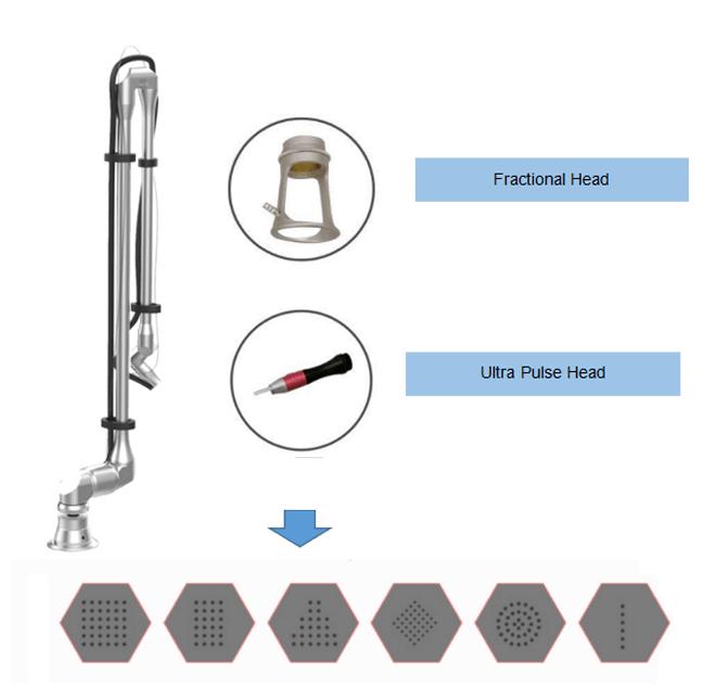 CO2 Fractional Laser Machine